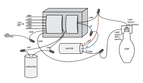 pulse start metal halide ballast wiring diagram metal